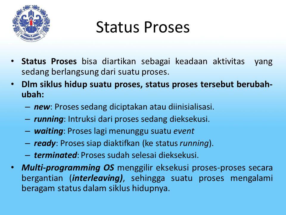 Status Proses Status Proses bisa diartikan sebagai keadaan aktivitas yang sedang berlangsung dari suatu proses.