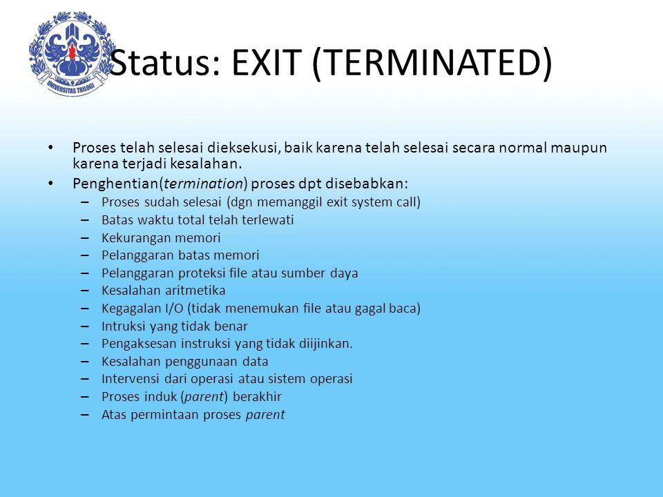 Status: EXIT (TERMINATED)