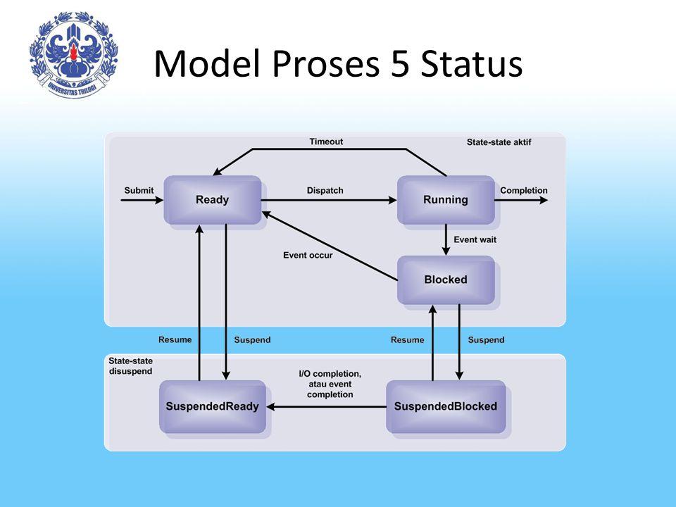 Model Proses 5 Status