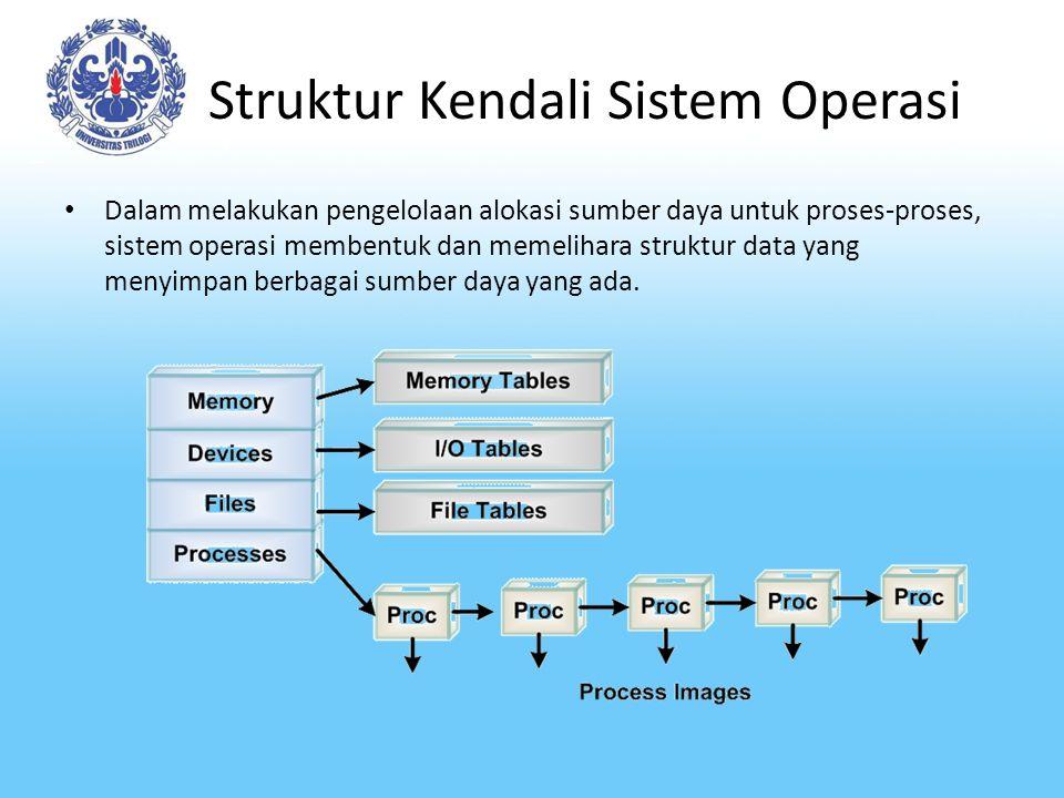 Struktur Kendali Sistem Operasi