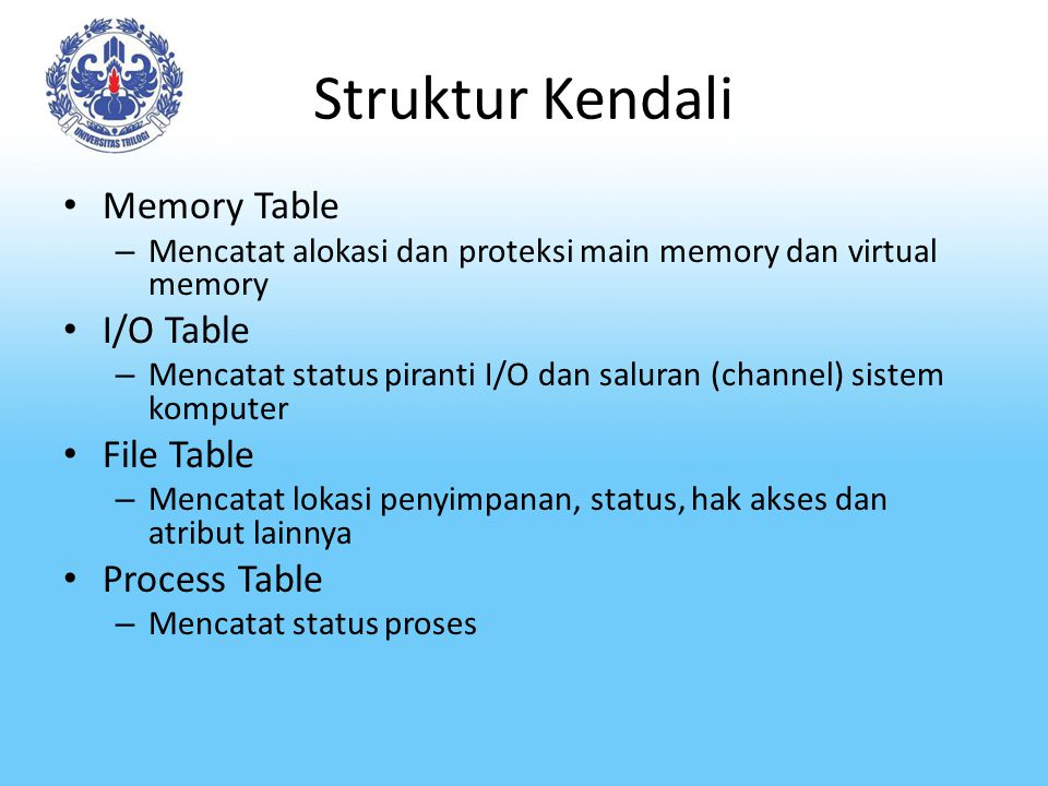 Struktur Kendali Memory Table I/O Table File Table Process Table