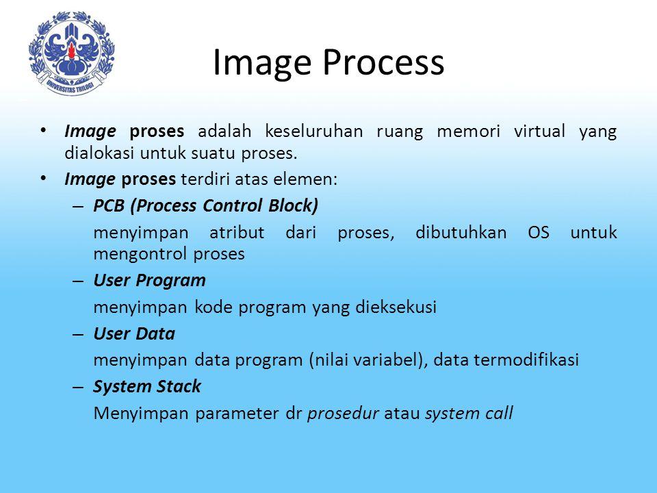 Image Process Image proses adalah keseluruhan ruang memori virtual yang dialokasi untuk suatu proses.