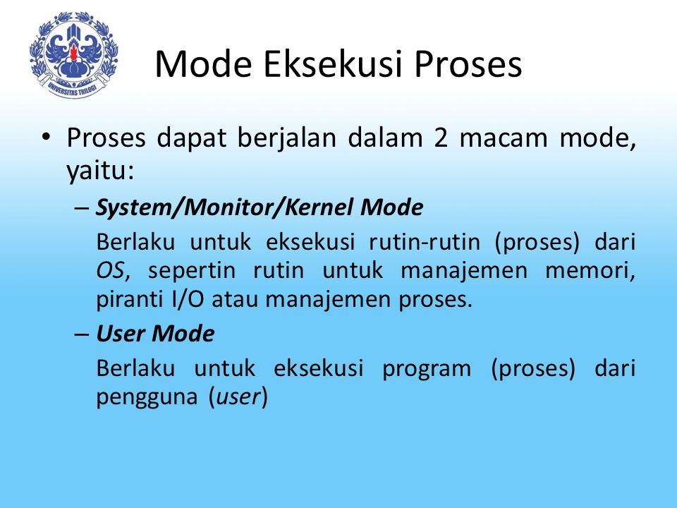 Mode Eksekusi Proses Proses dapat berjalan dalam 2 macam mode, yaitu: