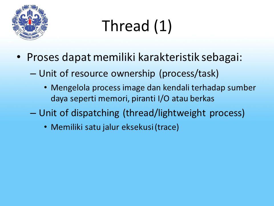 Thread (1) Proses dapat memiliki karakteristik sebagai: