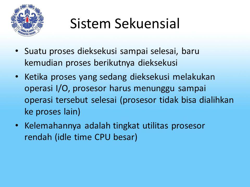 Sistem Sekuensial Suatu proses dieksekusi sampai selesai, baru kemudian proses berikutnya dieksekusi.