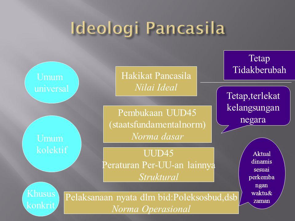 Ideologi Pancasila Tetap Tidakberubah Umum Hakikat Pancasila universal