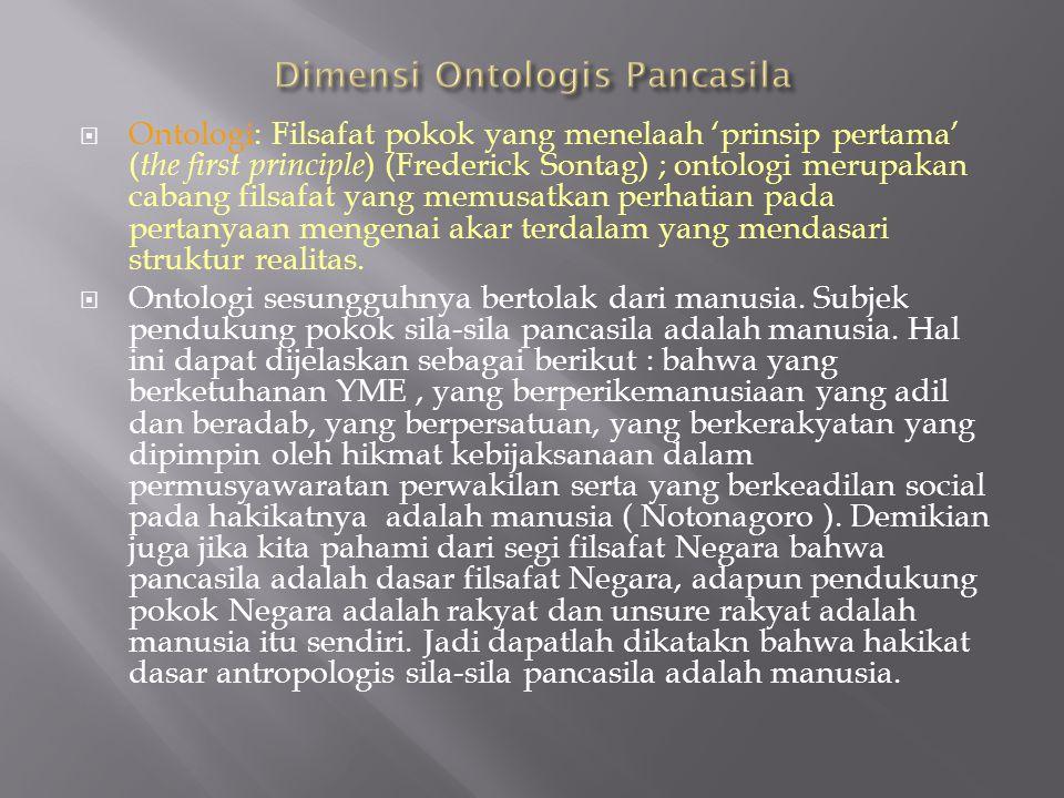 Dimensi Ontologis Pancasila