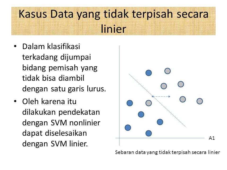 Kasus Data yang tidak terpisah secara linier