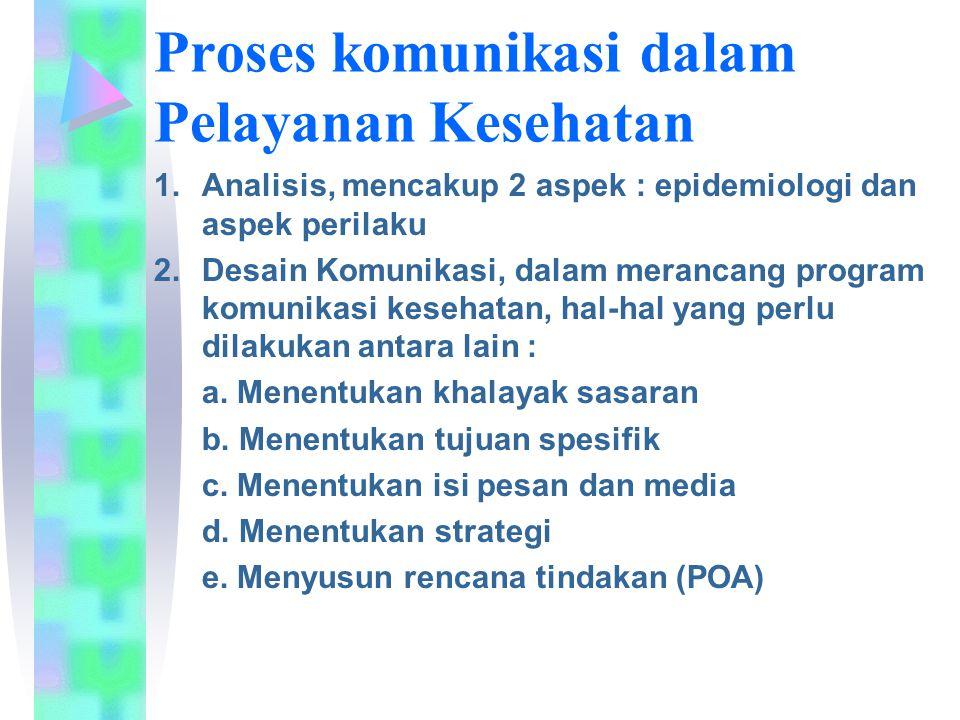 Proses komunikasi dalam Pelayanan Kesehatan