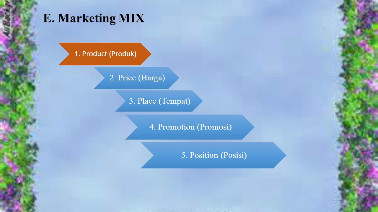 E. Marketing MIX 2. Price (Harga) 3. Place (Tempat)