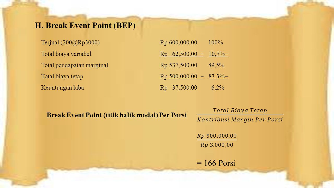 H. Break Event Point (BEP)