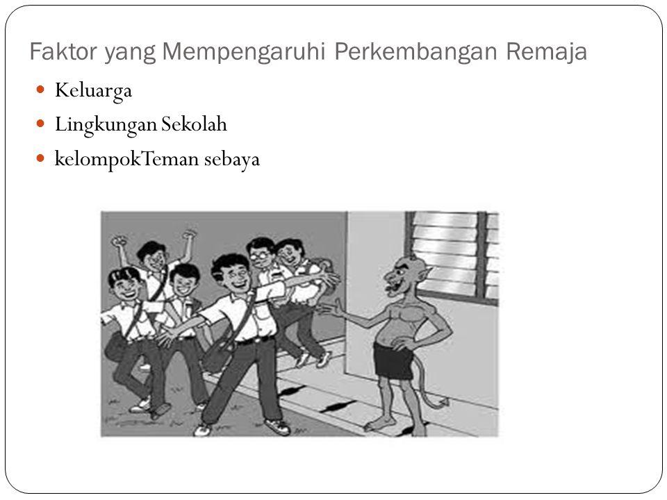 Faktor yang Mempengaruhi Perkembangan Remaja