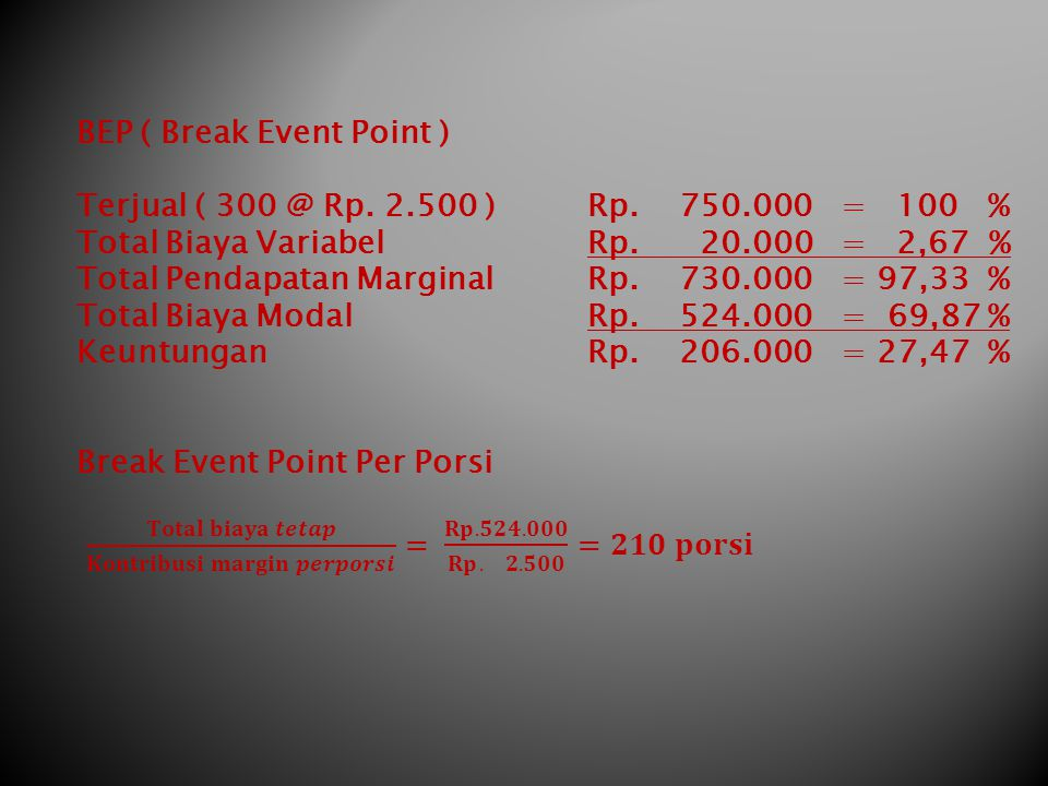 BEP ( Break Event Point ) Terjual ( 300 @ Rp. 2. 500 ) Rp. 750