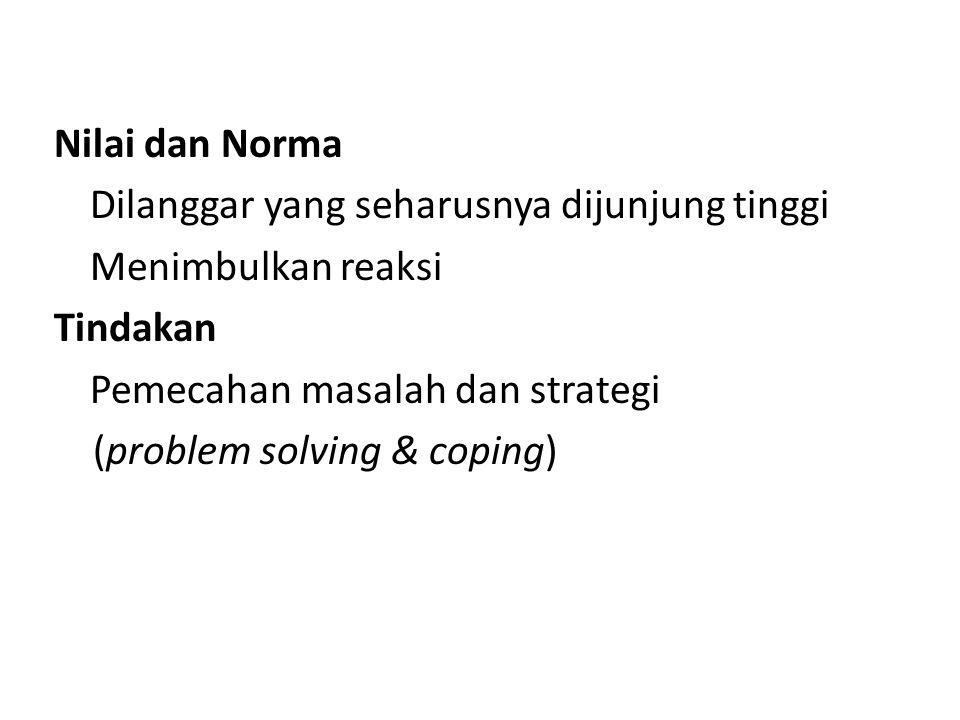 Nilai dan Norma Dilanggar yang seharusnya dijunjung tinggi. Menimbulkan reaksi. Tindakan. Pemecahan masalah dan strategi.