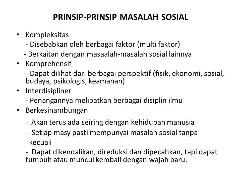 PRINSIP-PRINSIP MASALAH SOSIAL