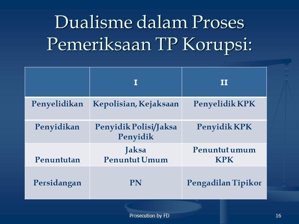 Dualisme dalam Proses Pemeriksaan TP Korupsi:
