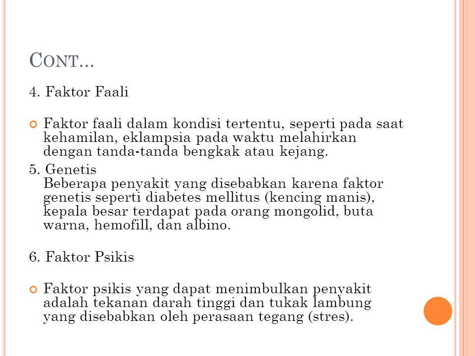 Cont... 4. Faktor Faali.