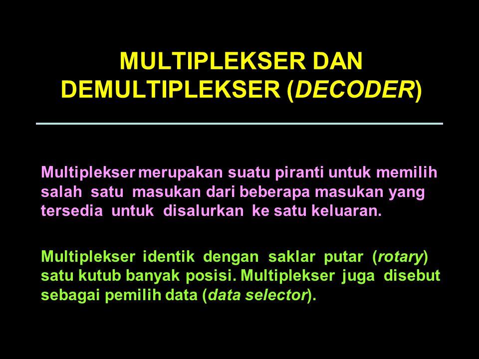MULTIPLEKSER DAN DEMULTIPLEKSER (DECODER)
