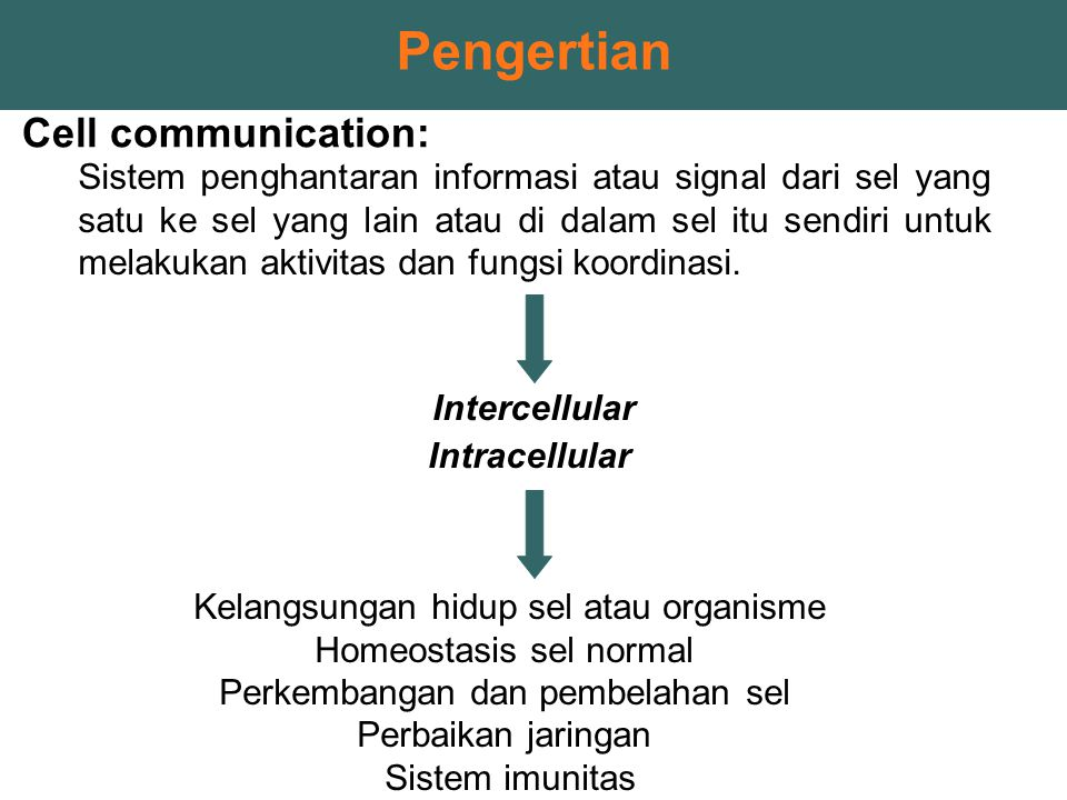 Pengertian Cell communication: