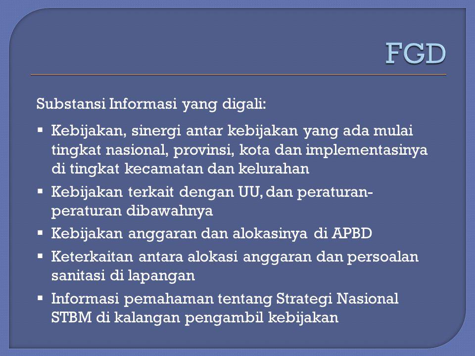 FGD Substansi Informasi yang digali: