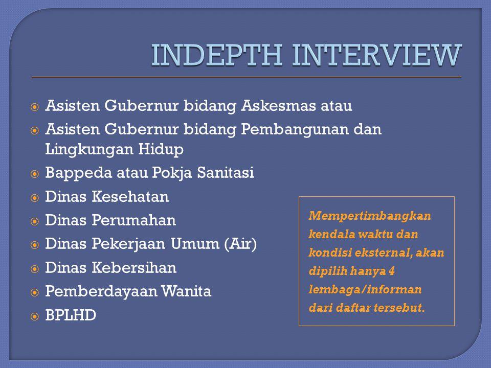 INDEPTH INTERVIEW Asisten Gubernur bidang Askesmas atau