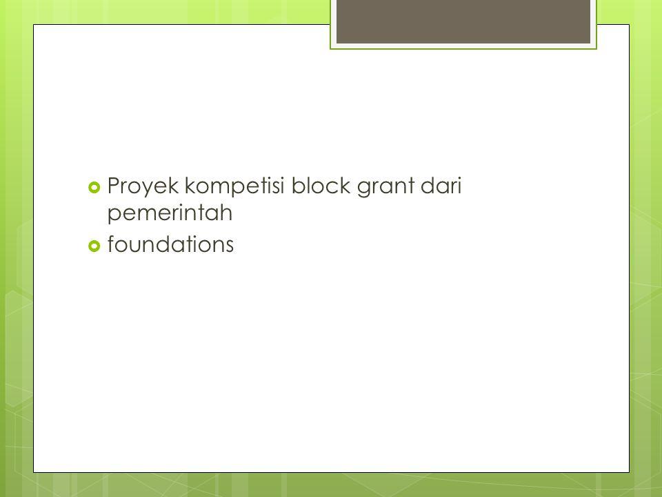 Proyek kompetisi block grant dari pemerintah