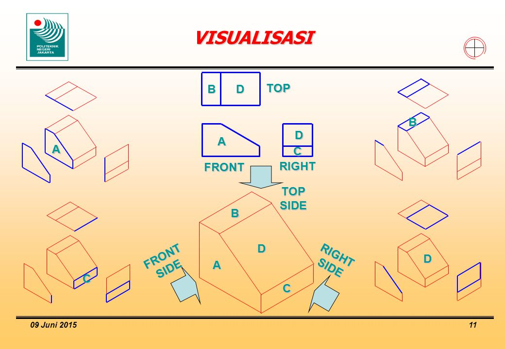 VISUALISASI A B D C TOP B A FRONT RIGHT TOP SIDE A B D C C D FRONT