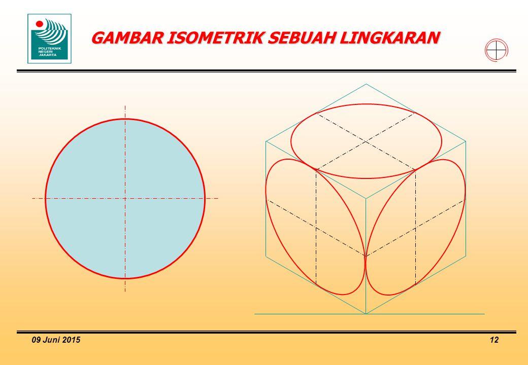 GAMBAR ISOMETRIK SEBUAH LINGKARAN