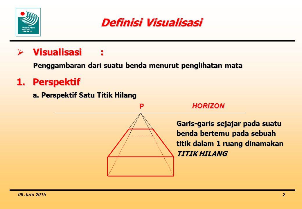 Definisi Visualisasi Visualisasi : 1. Perspektif