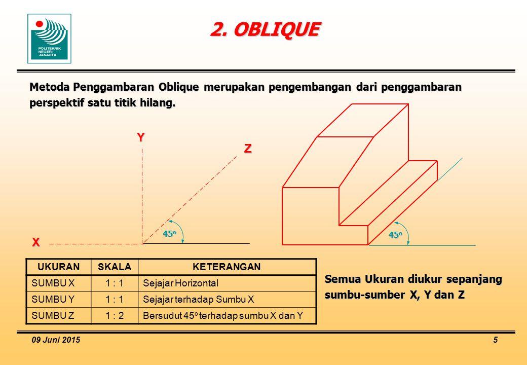 2. OBLIQUE Metoda Penggambaran Oblique merupakan pengembangan dari penggambaran perspektif satu titik hilang.