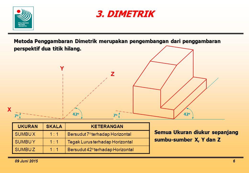 3. DIMETRIK Metoda Penggambaran Dimetrik merupakan pengembangan dari penggambaran perspektif dua titik hilang.