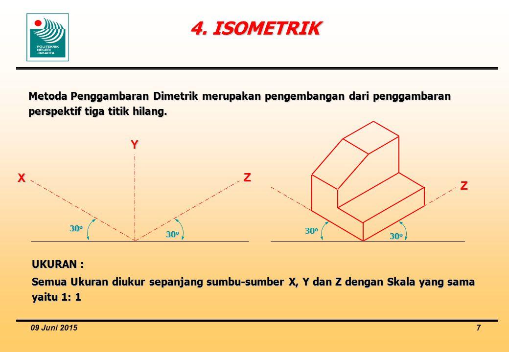 4. ISOMETRIK Metoda Penggambaran Dimetrik merupakan pengembangan dari penggambaran perspektif tiga titik hilang.