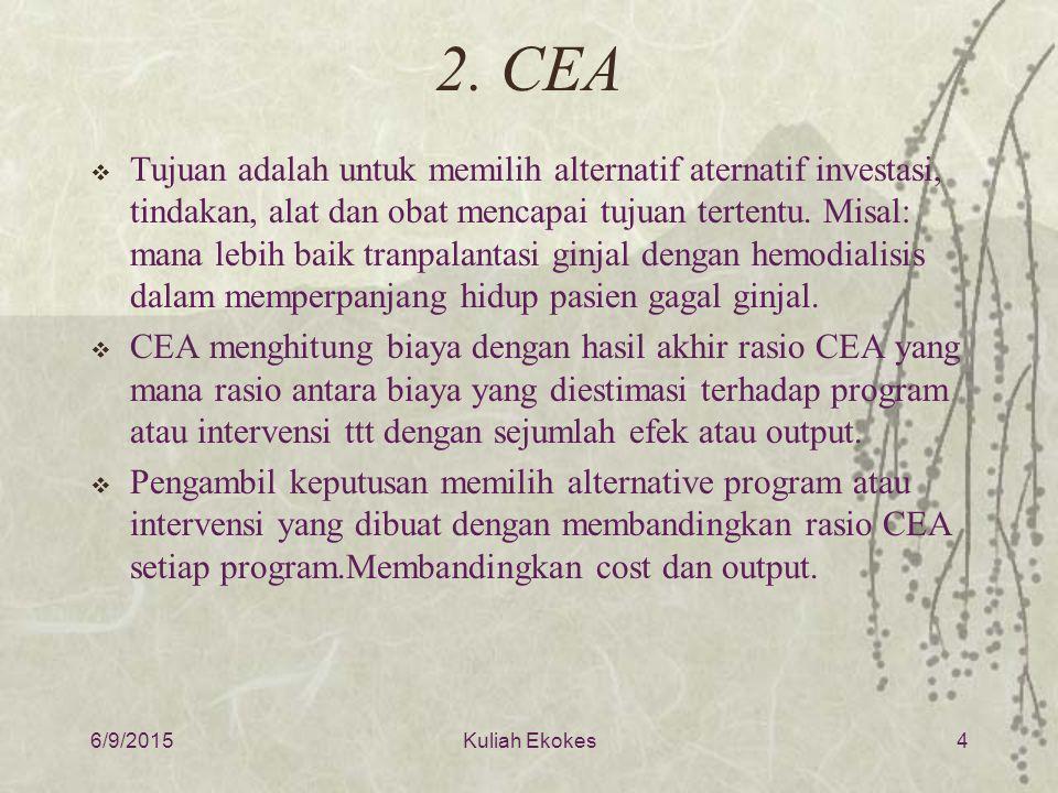 2. CEA