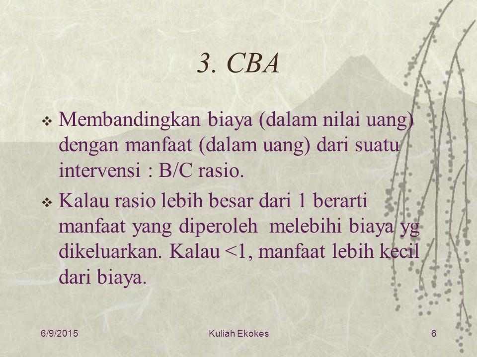 3. CBA Membandingkan biaya (dalam nilai uang) dengan manfaat (dalam uang) dari suatu intervensi : B/C rasio.