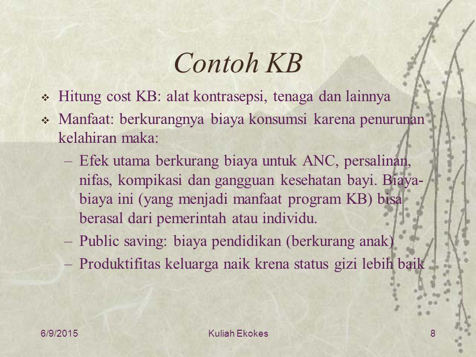 Contoh KB Hitung cost KB: alat kontrasepsi, tenaga dan lainnya