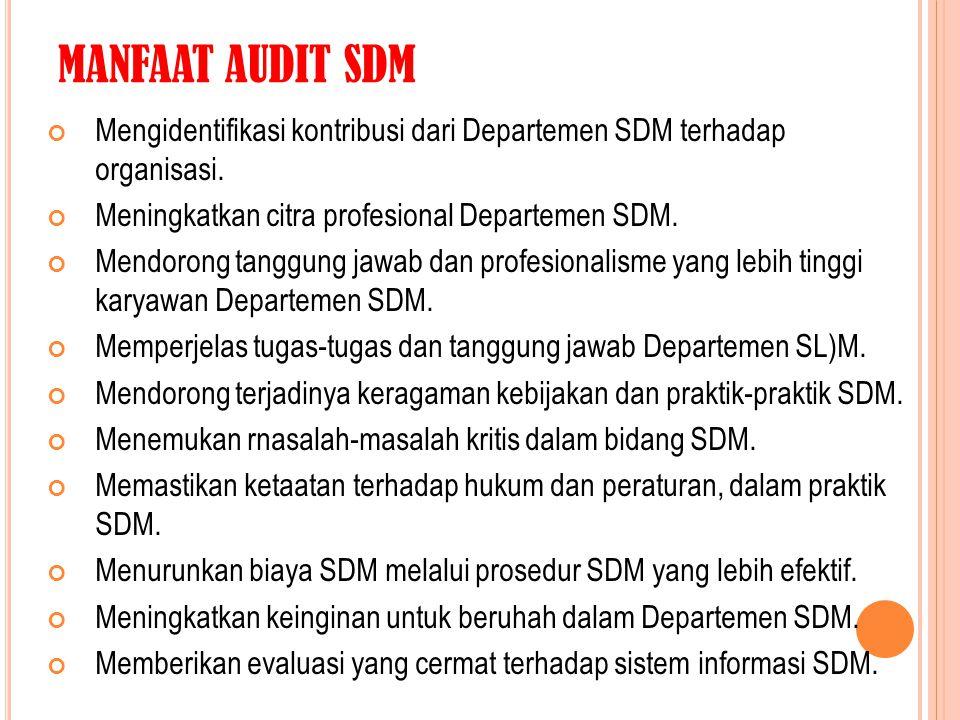MANFAAT AUDIT SDM Mengidentifikasi kontribusi dari Departemen SDM terhadap organisasi. Meningkatkan citra profesional Departemen SDM.