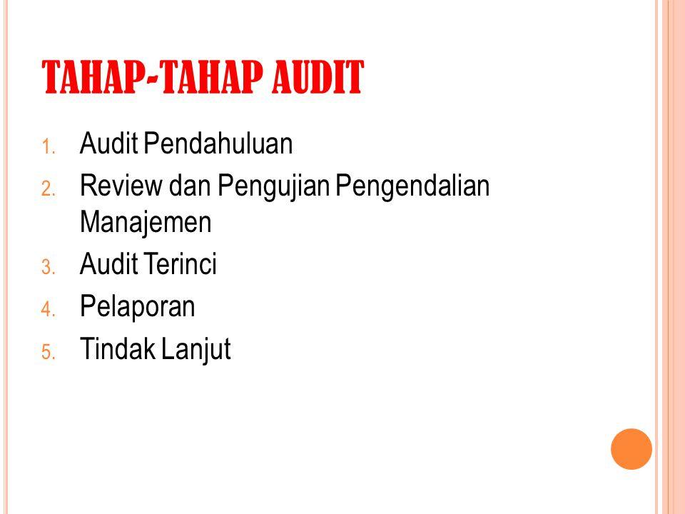 TAHAP-TAHAP AUDIT Audit Pendahuluan