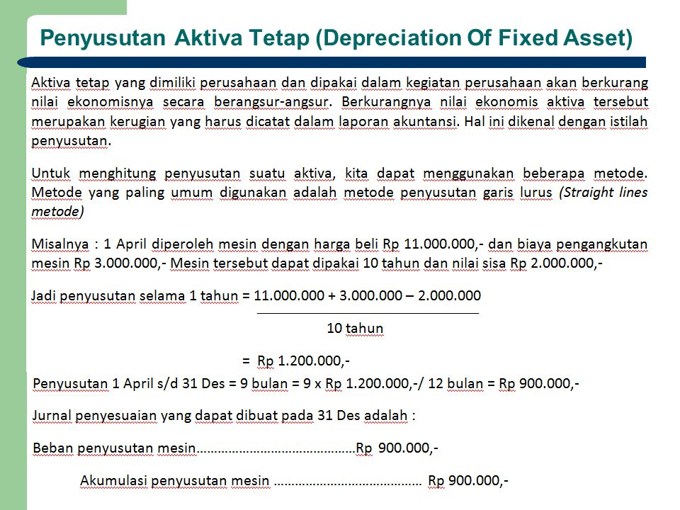 Penyusutan Aktiva Tetap (Depreciation Of Fixed Asset)