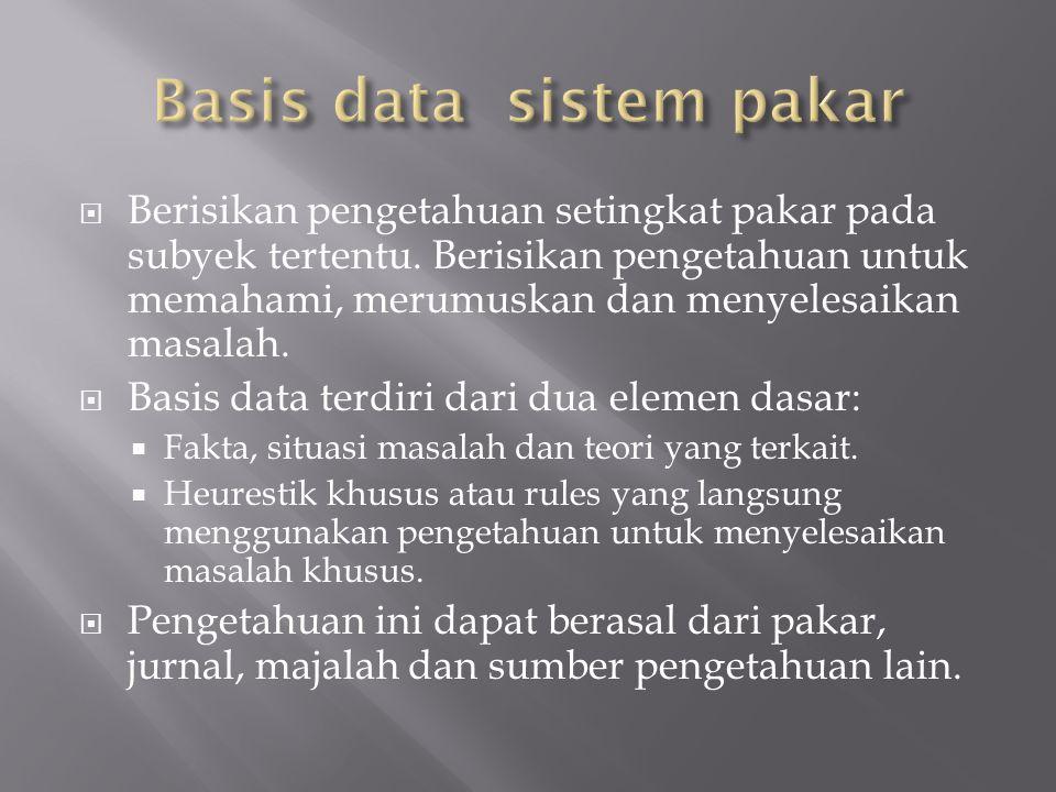 Basis data sistem pakar