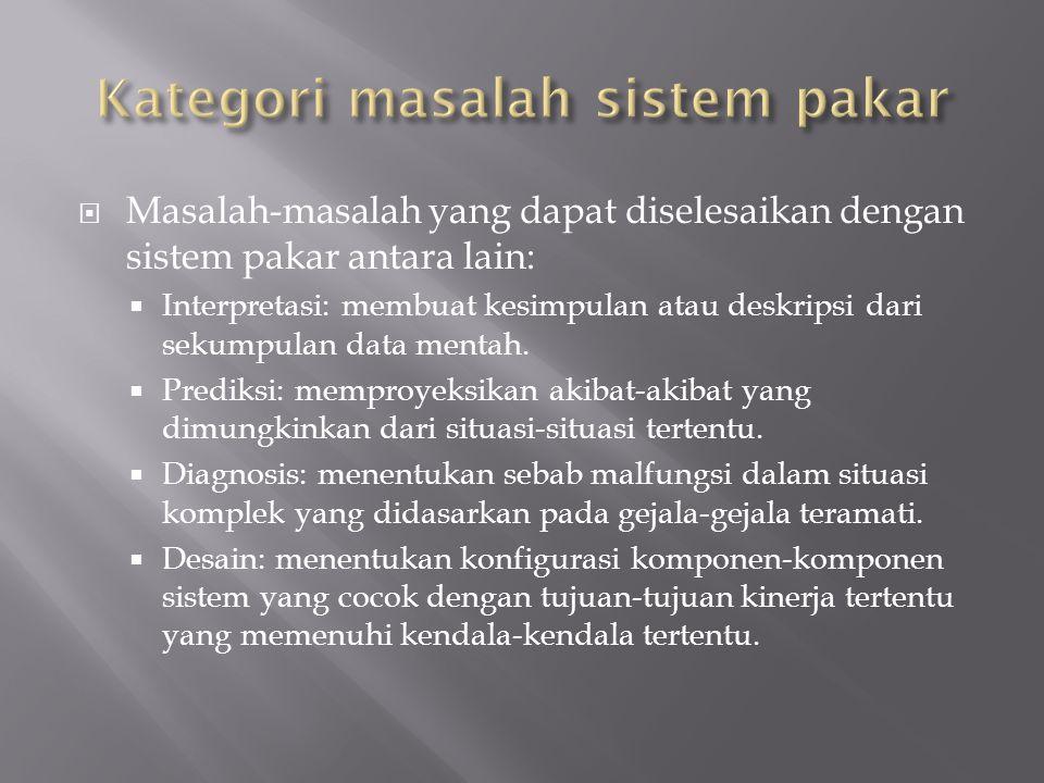 Kategori masalah sistem pakar