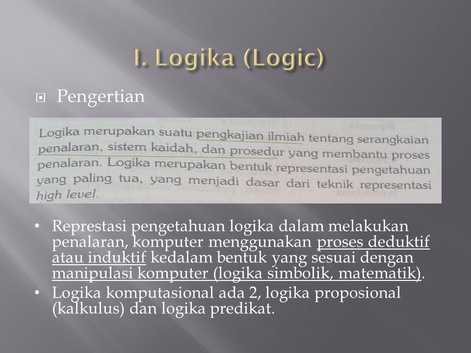 I. Logika (Logic) Pengertian