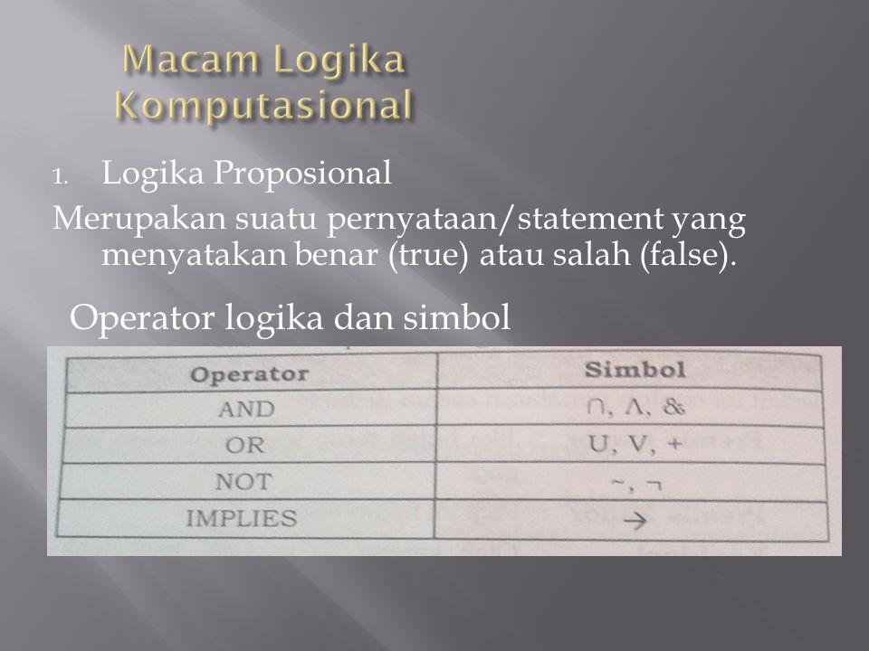 Macam Logika Komputasional