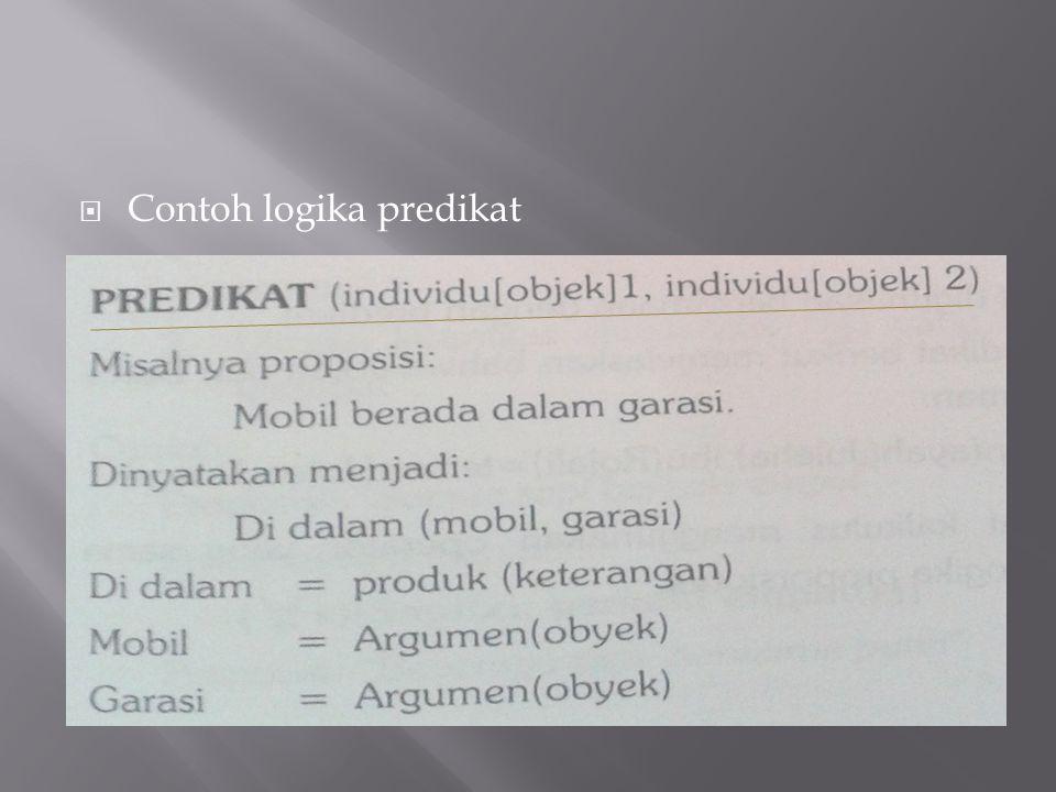 Contoh logika predikat