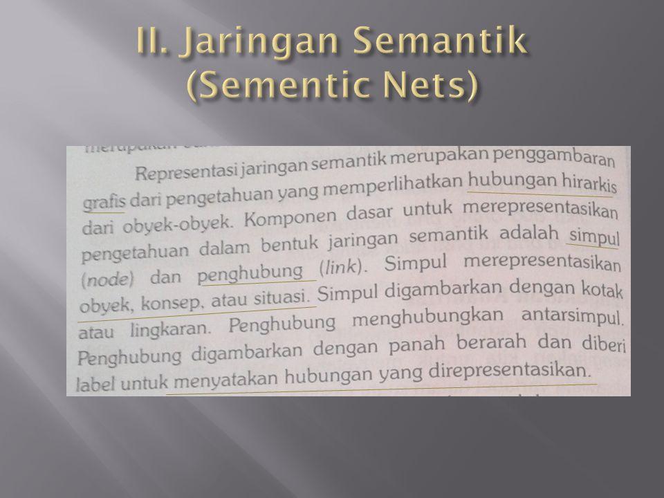 II. Jaringan Semantik (Sementic Nets)