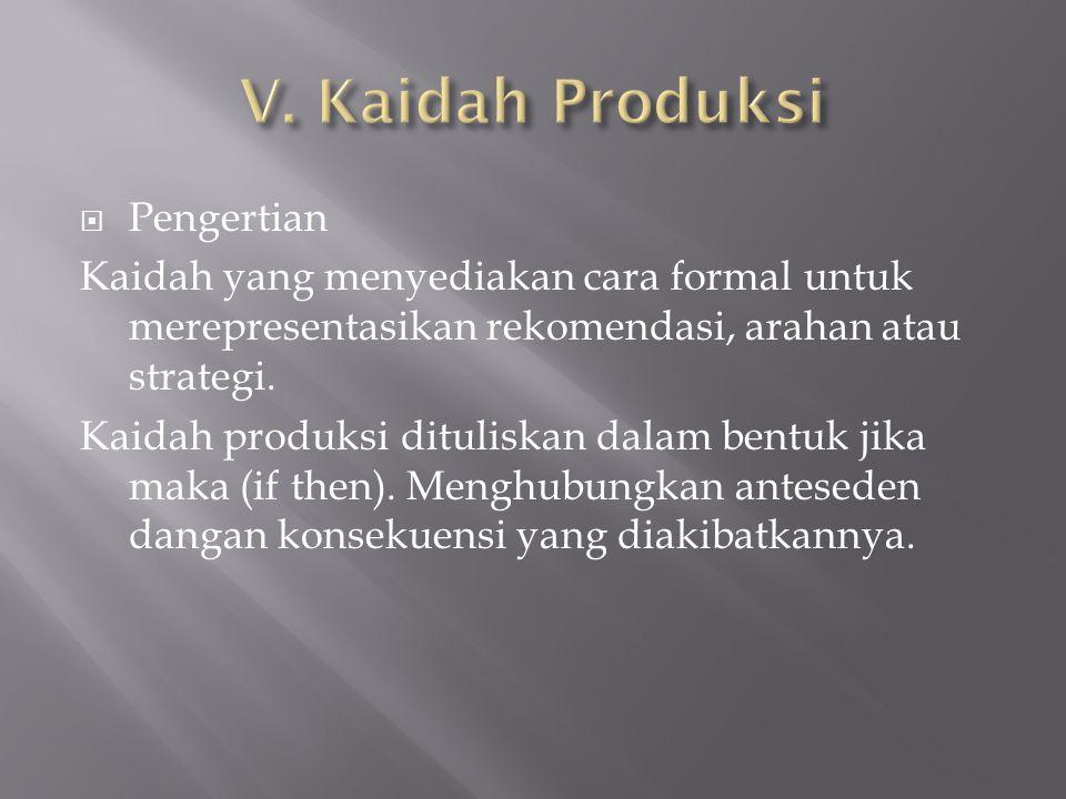 V. Kaidah Produksi Pengertian