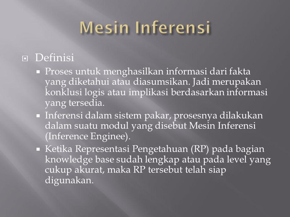 Mesin Inferensi Definisi
