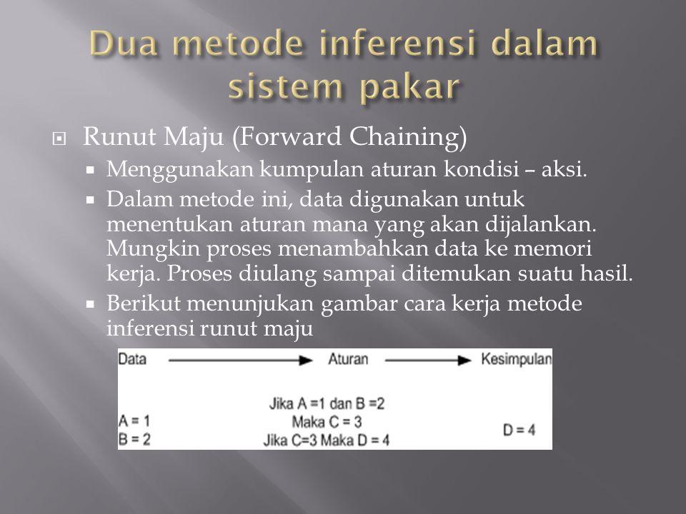 Dua metode inferensi dalam sistem pakar