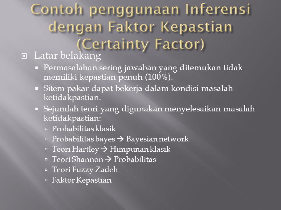 Contoh penggunaan Inferensi dengan Faktor Kepastian (Certainty Factor)