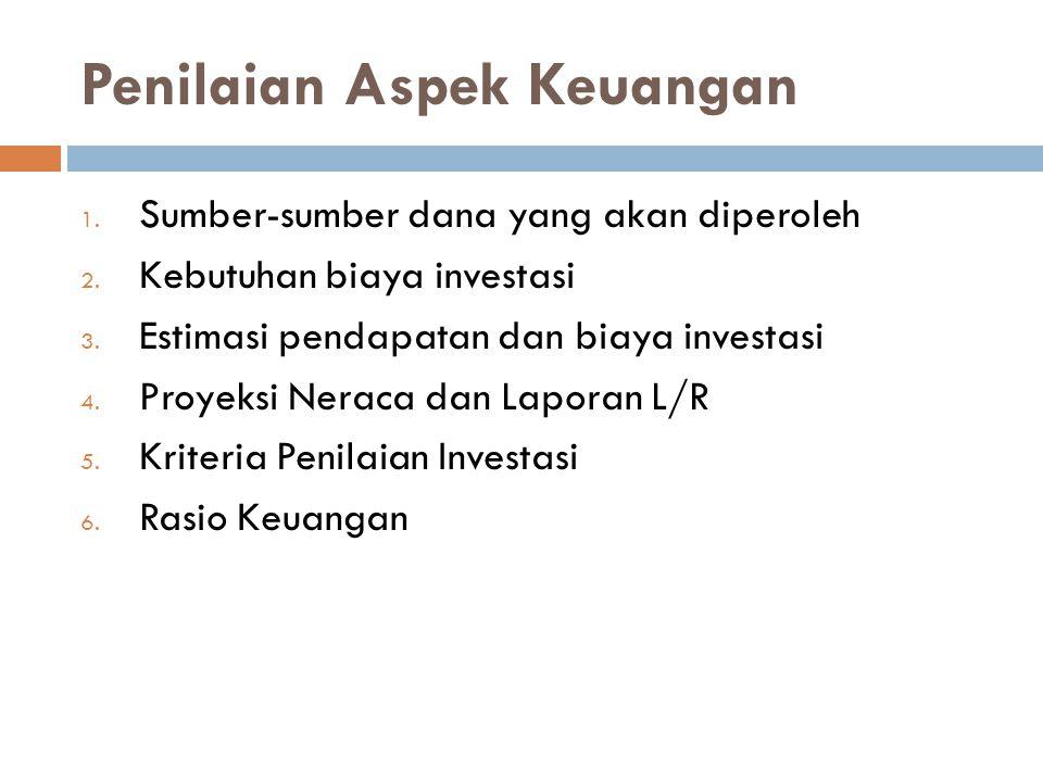 Penilaian Aspek Keuangan