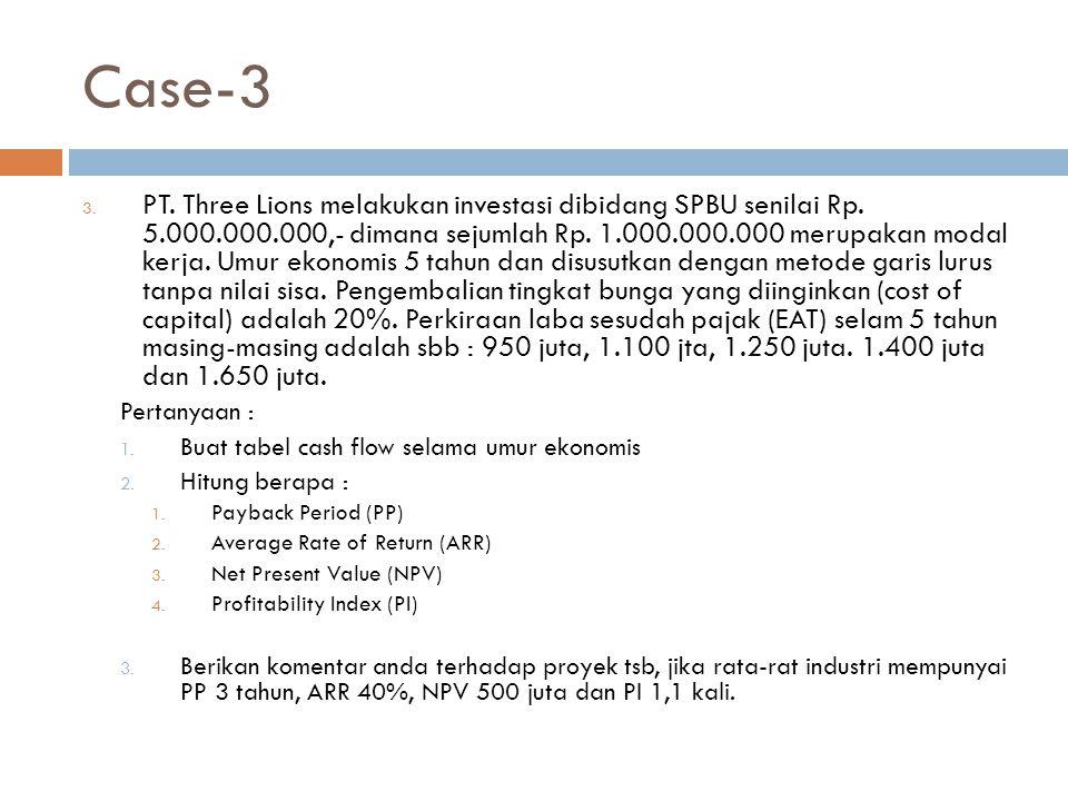 Case-3